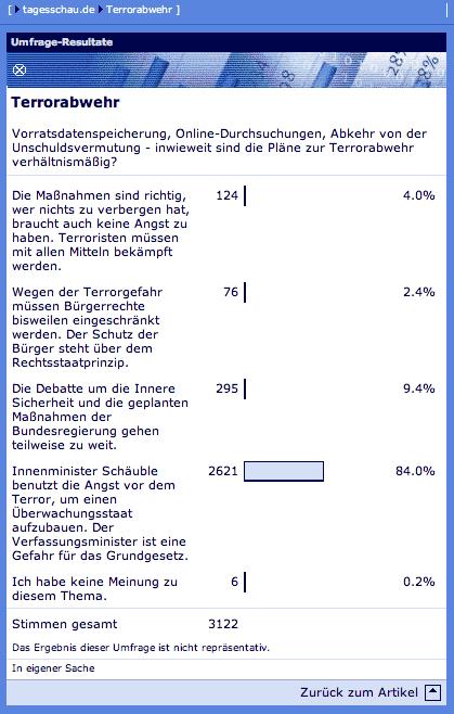 Umfrage: Terrorabwehr